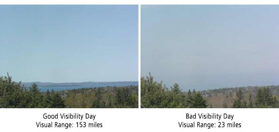 Side by side images of a good visibility day in Acadia, 153 miles, with ocean and hills beyond, and a bad visibility day with haze concealing background, 23 miles.